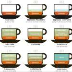 Kaffeetante